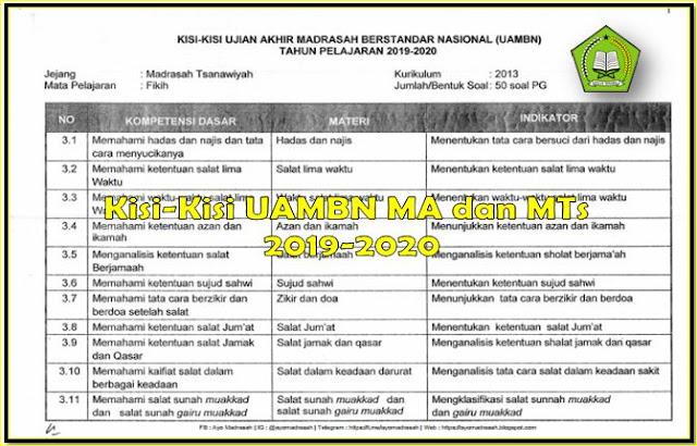 Kisi-Kisi Soal UAMBN MA dan MTs TP.2019/2020