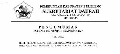 Pengumuman Hasil SKD CPNS Kabupaten Buleleng 2019