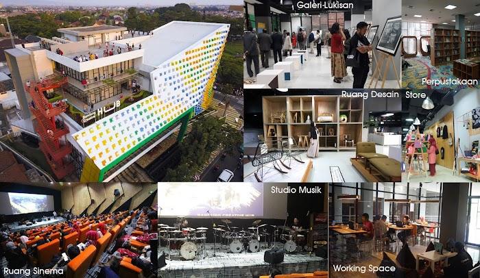 Ruang Publik, Creative Hub dan Masa Depan Kota