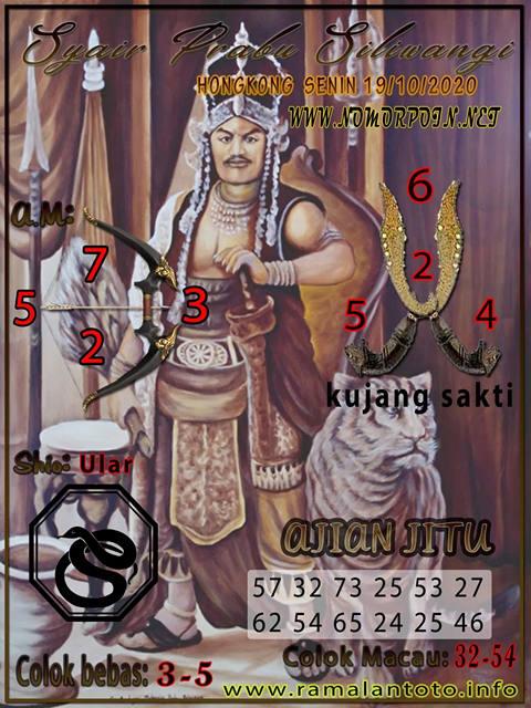 Kode syair Hongkong senin 19 oktober 2020 177