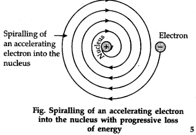 Spiralling of an accelerating electron into the nucleus with progressive loss of energy