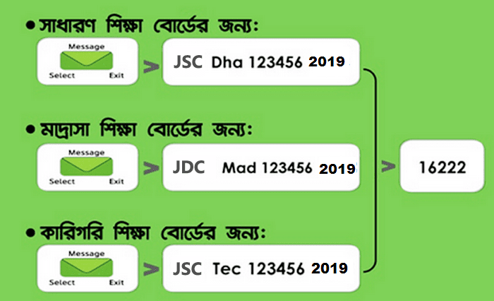 JSC Result 2019 SMS Method