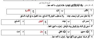 أسئلة لغة عربية بنظام ال MCQ الاختيارات المتعدده طبقاً للنظام الجديد للثانوية العامة