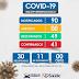 Com 41 casos confirmados,  percebe-se que proliferação do Virus da COVID-19 só faz crescer em Galinhos