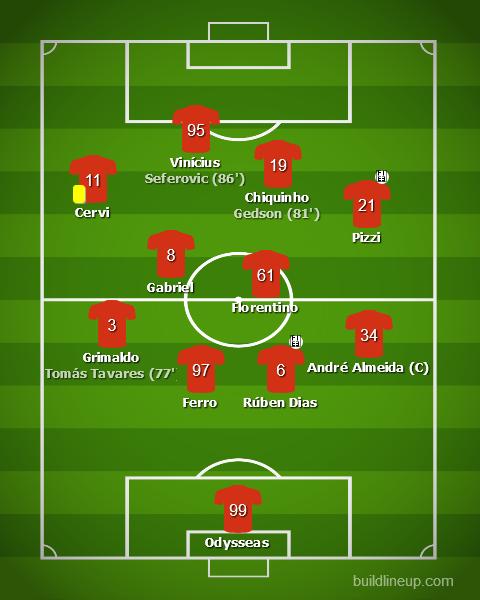 Benfica vs Rio Ave - Liga NOS 2019/20