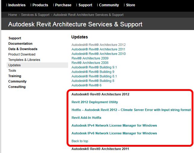 Buy Autodesk AutoCad Revit Architecture Suite 2012 key