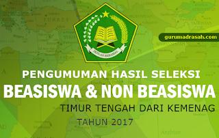 pengumuman kelulusan s1 timur tengah 2017