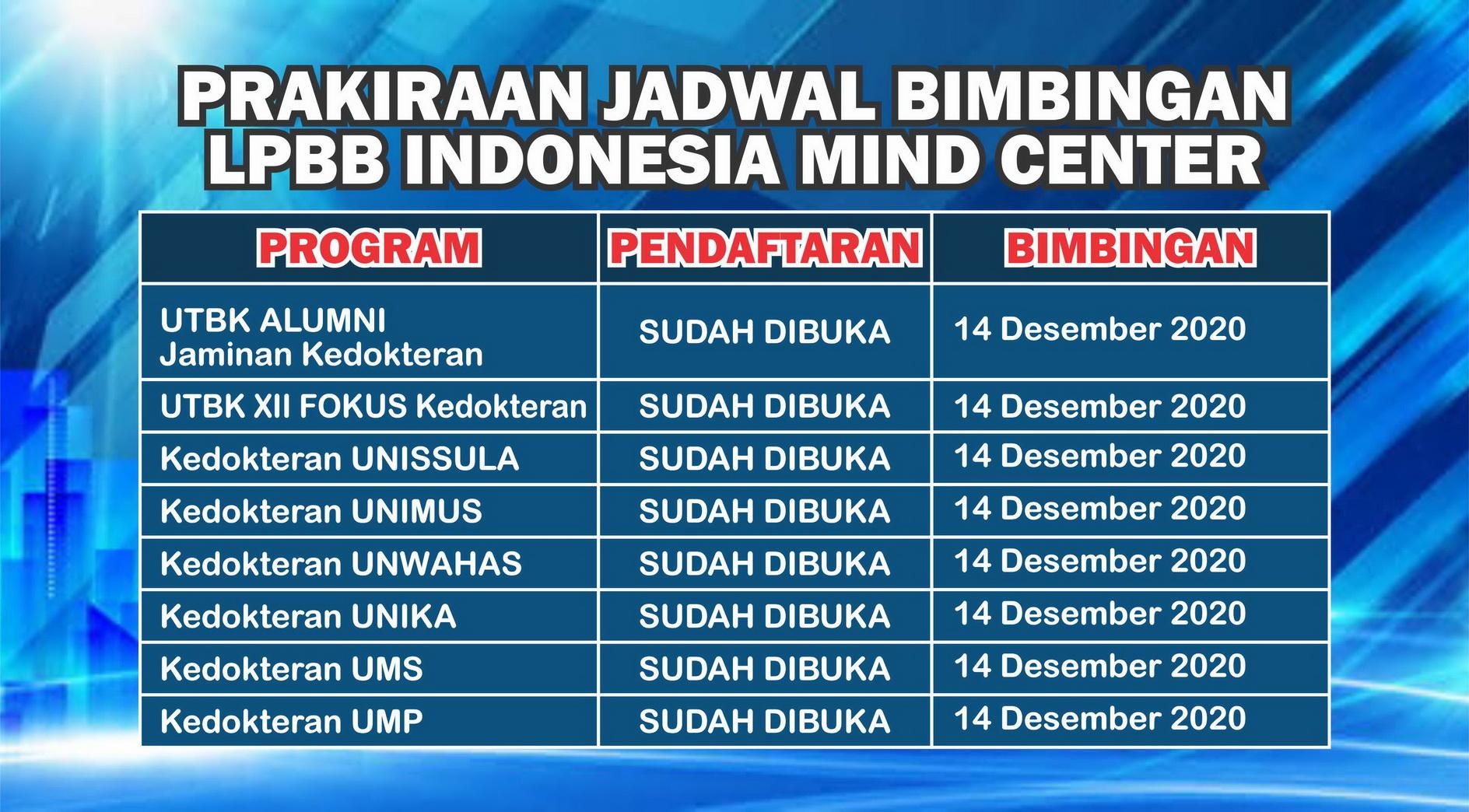 Anggrek Cctv Semarang godean.web.id