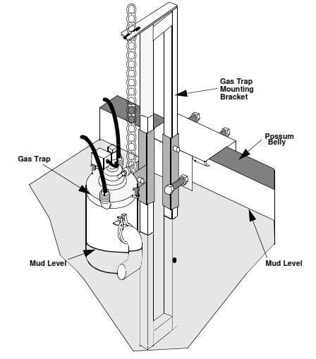 mud logging unit equipment gas trap