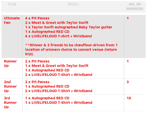 Attractive Ultimate Fan prizes up for grab at Hotlink Taylor Swift's Ultimate Fan Event @ Publika tomorrow (11 June)
