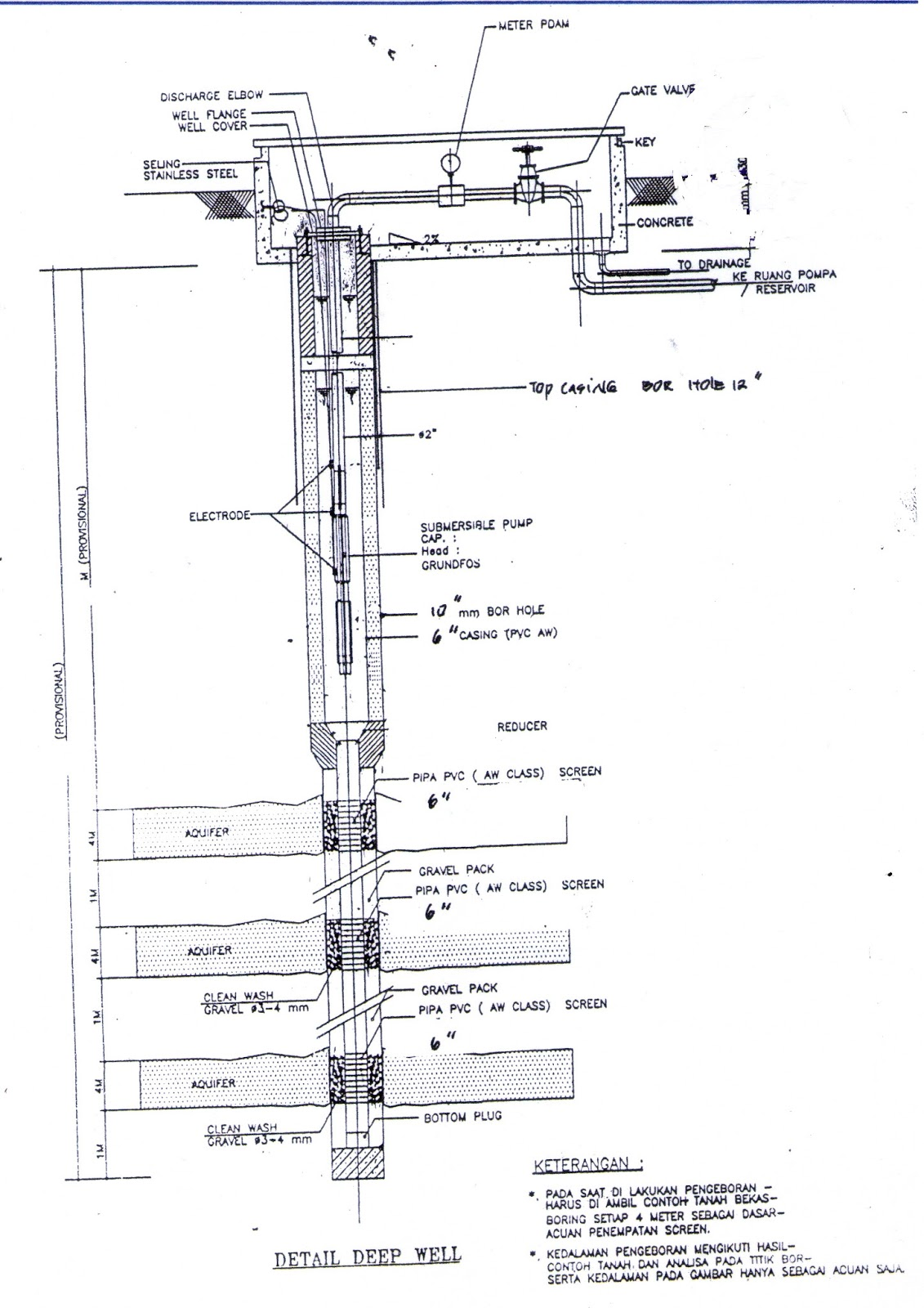Pump Water Well Diagram Com