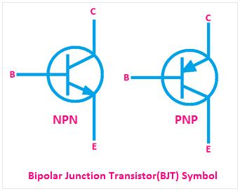 Bipolar Junction Transistor(BJT) Symbol, Symbol of BJT