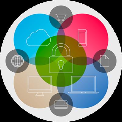برنامج Password Safe 2020 المجاني يمكنك توليد كلمات مرور قوية وإستخدامها في حساباتك على الانترنت مثل حسابك في الفيس بوك وتويتر