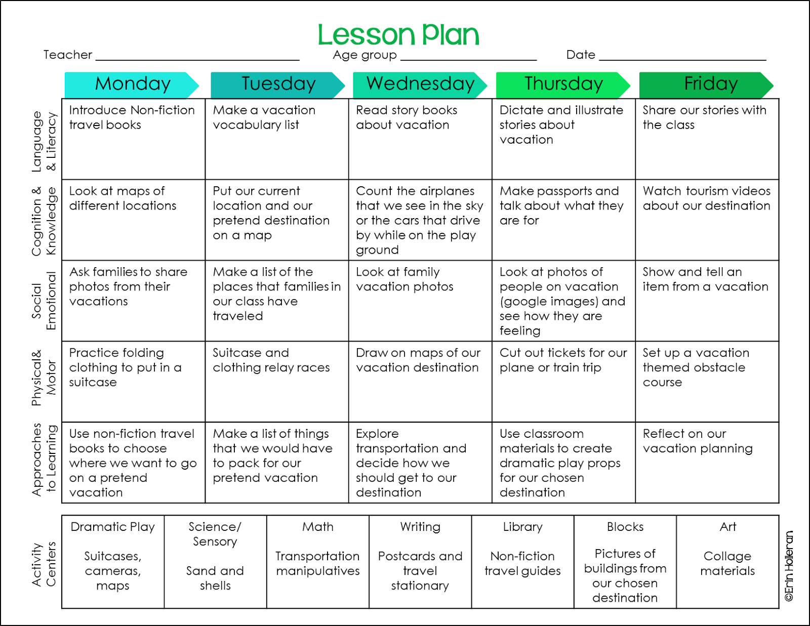 Hairstyling Lesson Plan Lesson Plans And Activities Preschool Ponderings Vacation