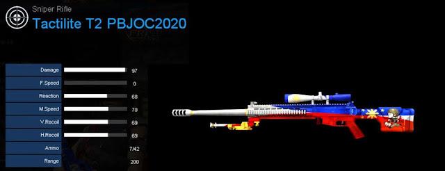 Detail Statistik Tactilite T2 PBJOC2020