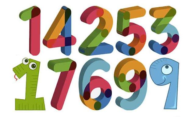 Latihan Soal Matematika - Bilangan Bulat SMP Kelas 7