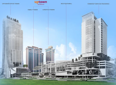 Damansara Uptown Boutique Mall and multi-storey car parks