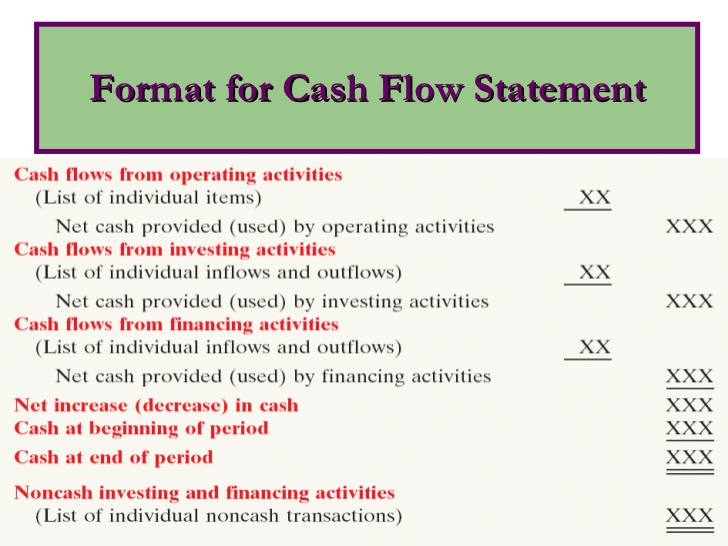cash flow statement