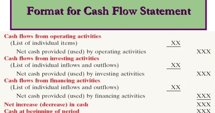 Cash Flow Statement - Malaysia Young Investor - cash flow statement