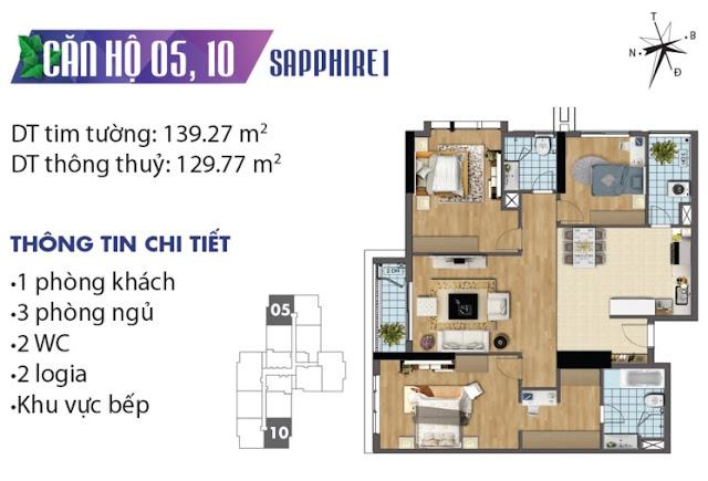 Thiết kế căn hộ số 5 và 10 tòa Sapphire 1