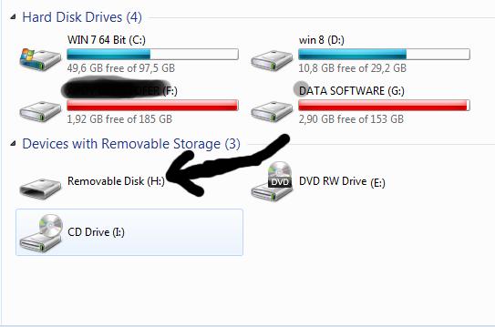 Mengatasi Memory Minta Format Flashdisk Sd Card Tanpa Software