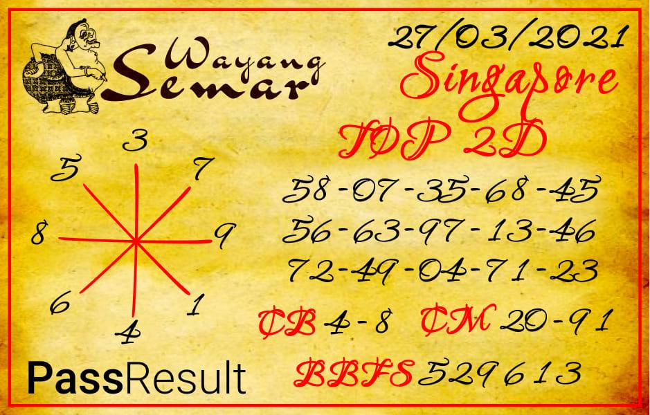 Prediksi Wayang Semar - Sabtu, 27 Maret 2021 - Prediksi Togel Singapore