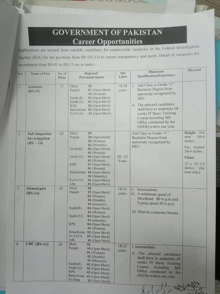 Latest FIA Federal Investigation Agency Jobs Opportunities 2021