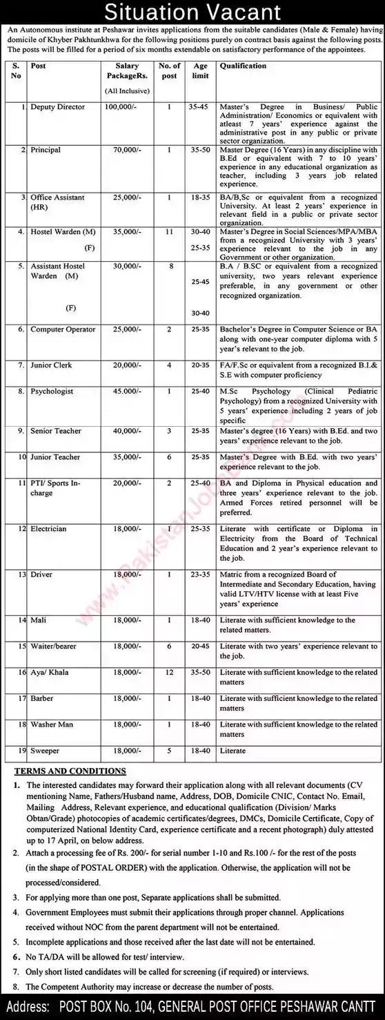 New Jobs in Pakistan PO Box 104 GPO Peshawar Kpk Jobs 2021