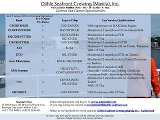 Seaman Jobs | Able Seaman, Messboy, Electrician, Ordinary Seaman, Fitter, C/O, C/E For Container Ship