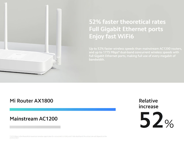 Global Version Xiaomi Mi Router AX1800 5-core WiFi6 1800 Mbps 256MB Dual-Band 4 External Antennas Stably connects to 128 devices