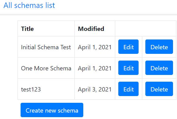 All schemas list