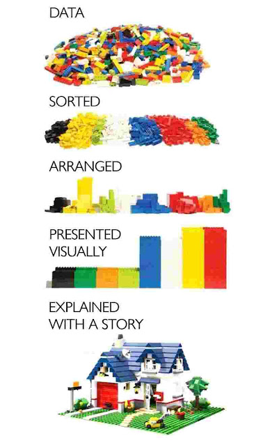 data structures infographic in software development