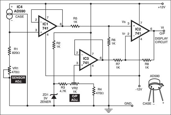Electrical and Electronics Engineering: Simple Project-0