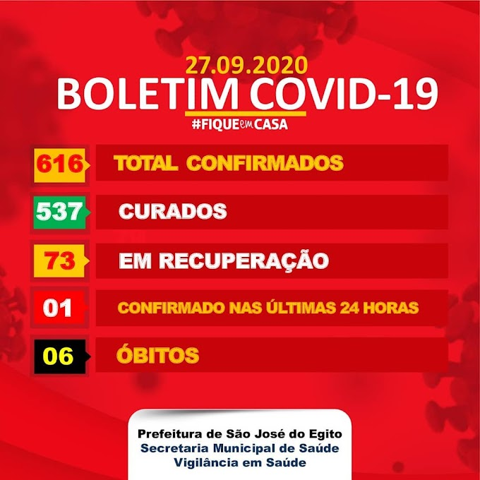 São José do Egito registra apenas mais 1 caso positivo para covid-19