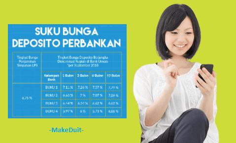 Daftar Bank yang Tawarkan Deposito Bunga Tinggi