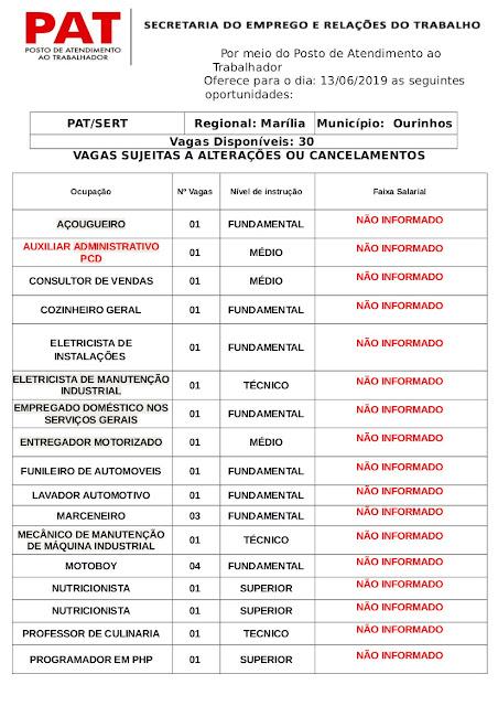 PAT oferece 30 vagas para quinta-feira 13/06