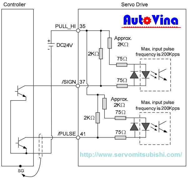 Sơ đồ đấu nối điều khiển phát xung cho servo ngõ vào xung dạng Opencolector NPN, nguồn 24V bên ngoài