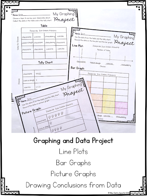 line plots, bar graphs, and picture graphs activity