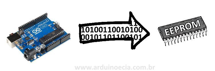 gravar dados arduino memoria EEPROM
