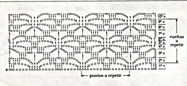 Crochet PATRÓN Blusa verde a crochet y ganchillo muy fácil y sencilla. MAJOVEL CROCHET