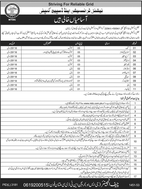 Jobs in National Transmission And Despatch Company