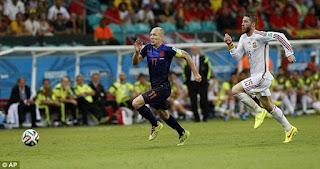 Argen Robben fastest footballers