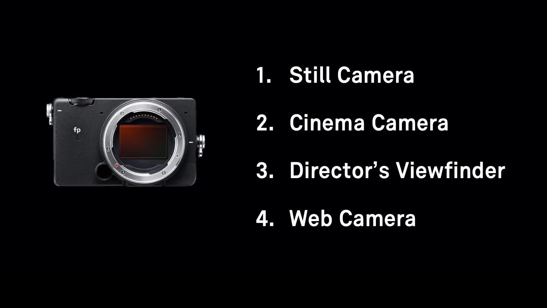 Четыре способа использовать камеру Sigma fp L