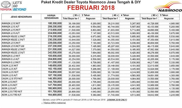 Harga Mobil All New Vellfire Ulasan Grand Veloz Simulasi Kredit Toyota Nasmoco Wilayah Jawa Tengah ...