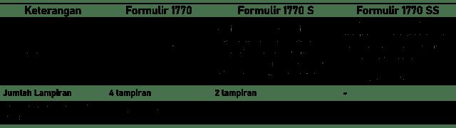 Perbedaan 1770 , 1770 S, 1770 SS tabel