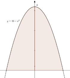 Pembahasan Kompetensi Modul F Matematika SMK tentang Kalkulus dan Geometri Analitis