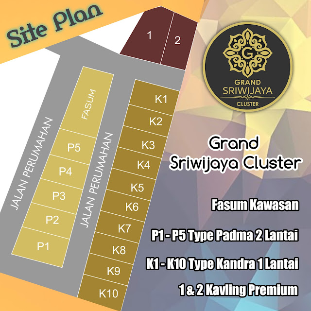 Siteplan Grand Sriwijaya Cluster Jember