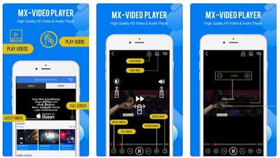 Iphone, Aplikasi Iphone