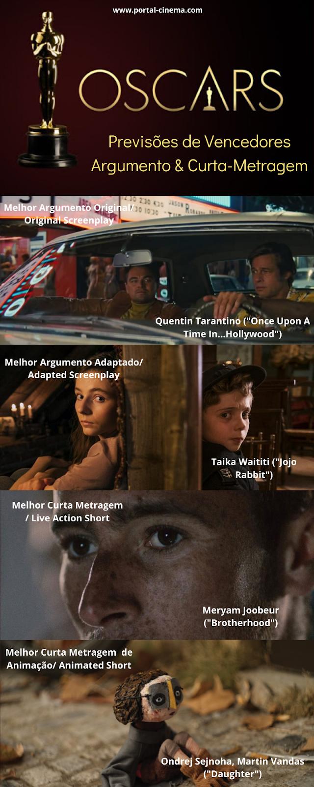 Óscares 2020 - Previsões Nas Categorias de Argumento e Curtas
