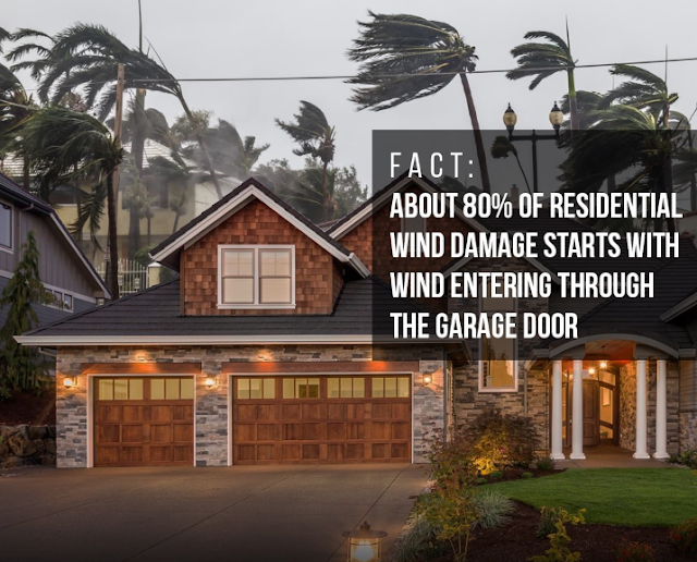 6 Ways to Protect Your Home during a Storm